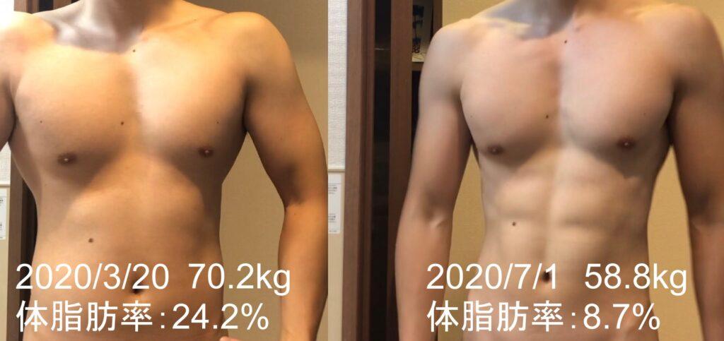 fitness-diet