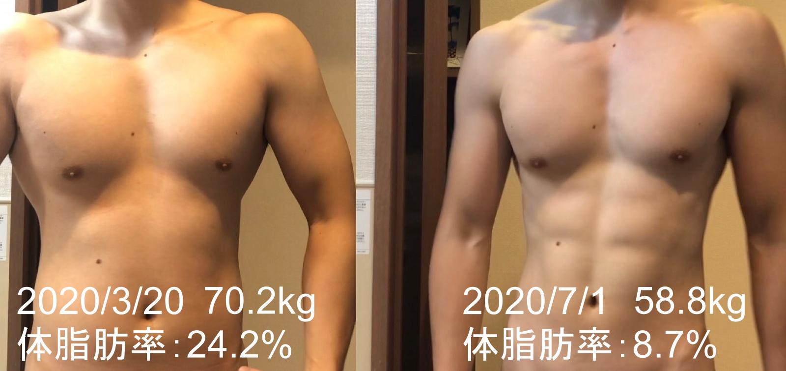 約3ヶ月で11kgダイエットに成功した筆者の体の変化。